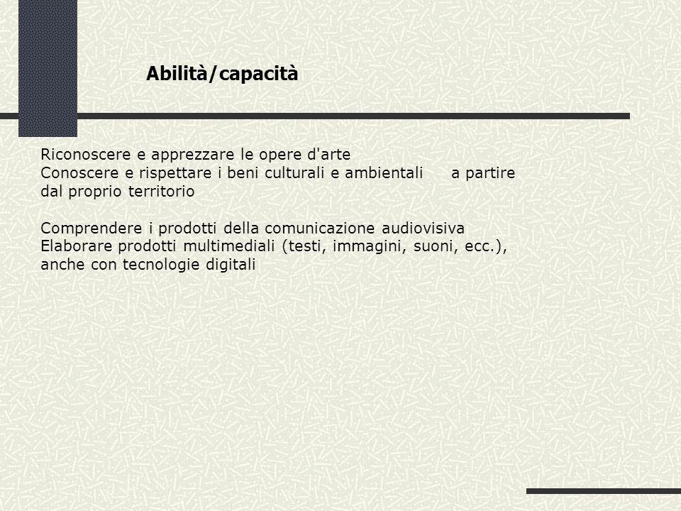 Abilità/capacità Riconoscere e apprezzare le opere d'arte Conoscere e rispettare i beni culturali e ambientalia partire dal proprio territorio Compren