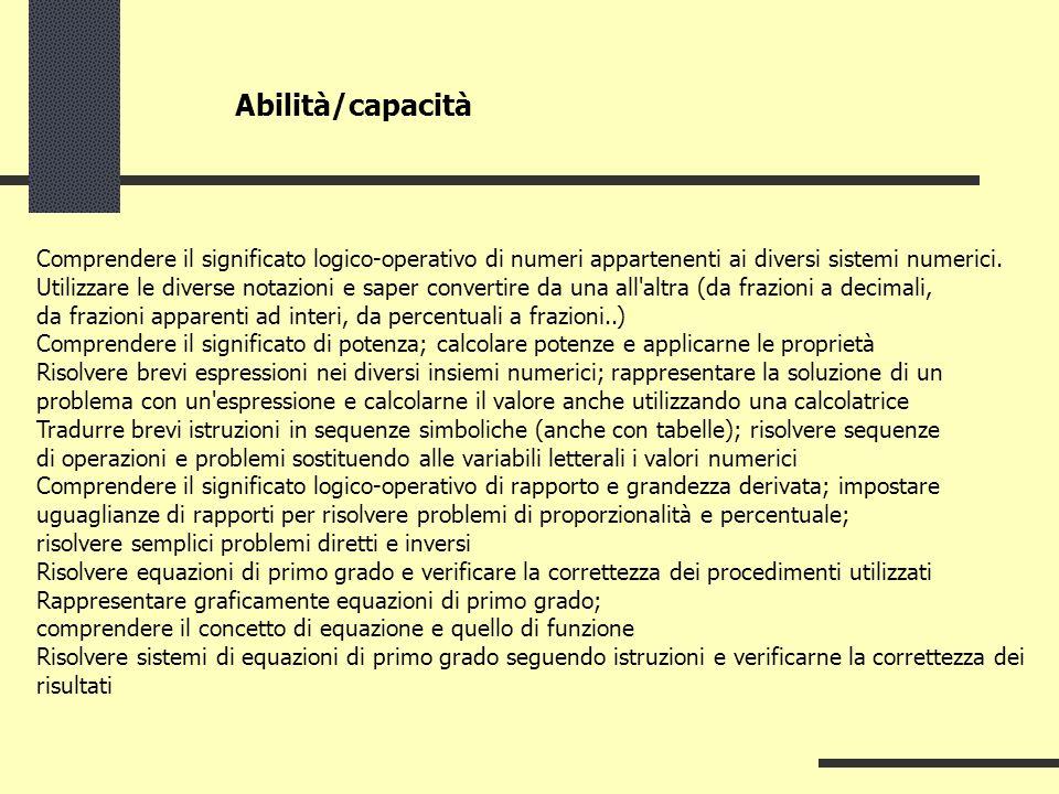 Abilità/capacità Comprendere il significato logico-operativo di numeri appartenenti ai diversi sistemi numerici. Utilizzare le diverse notazioni e sap
