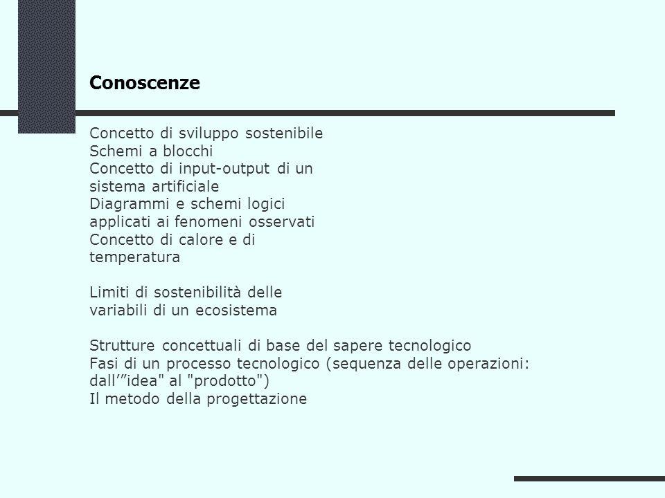 Conoscenze Concetto di sviluppo sostenibile Schemi a blocchi Concetto di input-output di un sistema artificiale Diagrammi e schemi logici applicati ai