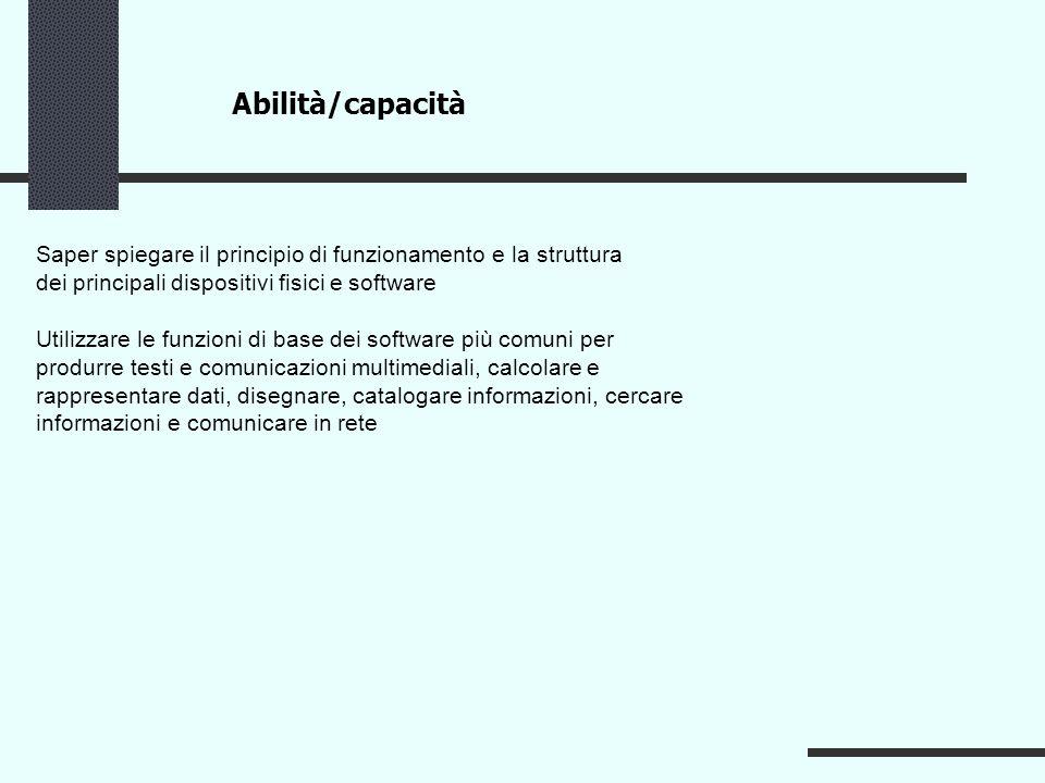 Abilità/capacità Saper spiegare il principio di funzionamento e la struttura dei principali dispositivi fisici e software Utilizzare le funzioni di ba