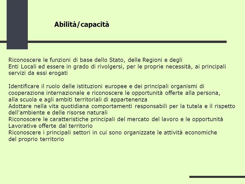 Abilità/capacità Riconoscere le funzioni di base dello Stato, delle Regioni e degli Enti Locali ed essere in grado di rivolgersi, per le proprie neces