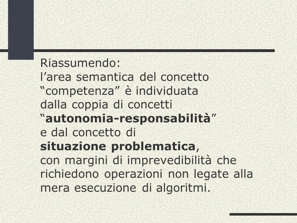 Riassumendo: larea semantica del concetto competenza è individuata dalla coppia di concettiautonomia-responsabilità e dal concetto di situazione probl