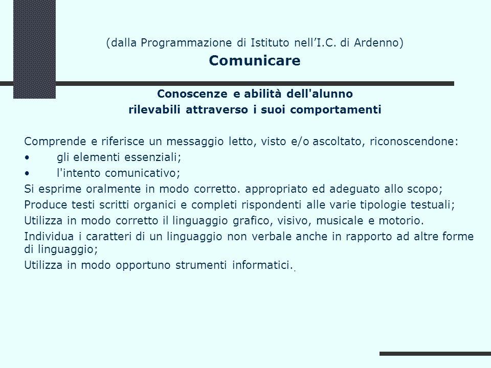 (dalla Programmazione di Istituto nellI.C. di Ardenno) Comunicare Conoscenze e abilità dell'alunno rilevabili attraverso i suoi comportamenti Comprend