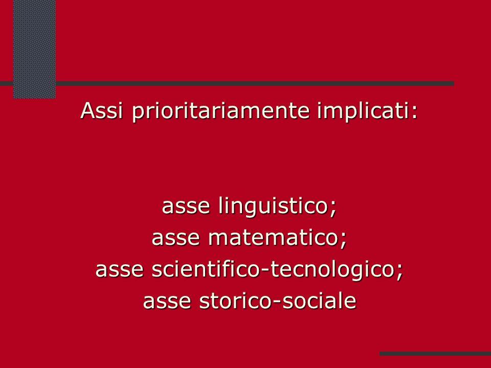 Assi prioritariamente implicati: asse linguistico; asse matematico; asse scientifico-tecnologico; asse storico-sociale