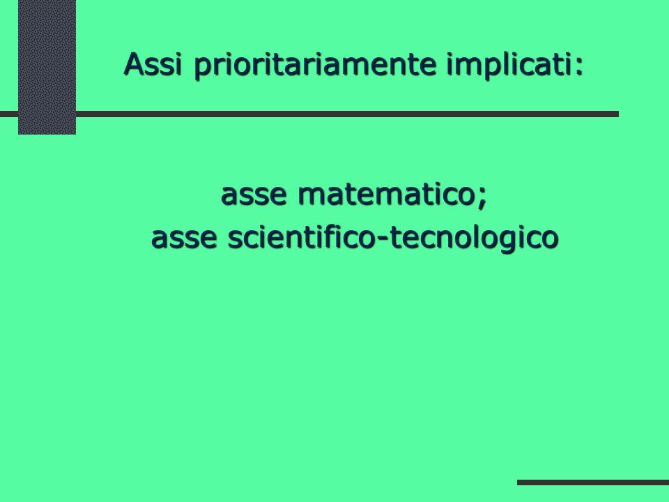 Assi prioritariamente implicati: asse matematico; asse scientifico-tecnologico