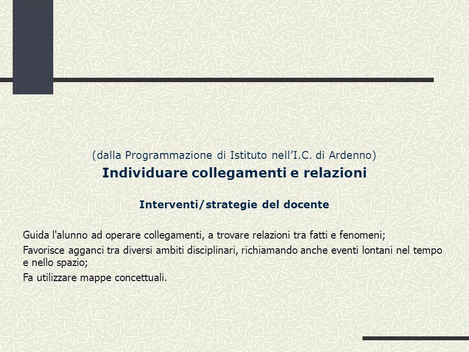 (dalla Programmazione di Istituto nellI.C. di Ardenno) Individuare collegamenti e relazioni Interventi/strategie del docente Guida l'alunno ad operare
