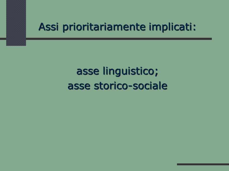 Assi prioritariamente implicati: asse linguistico; asse storico-sociale