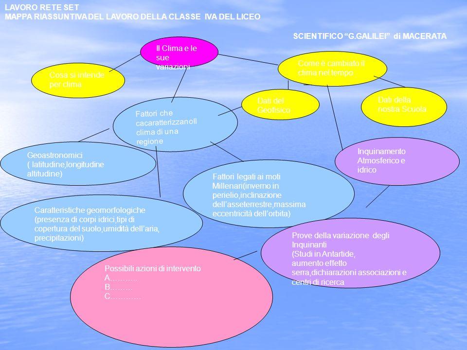 STRATEGIE e PROVVEDIMENTI Completare il quadro delle conoscenze con il monitoraggio e la valutazione dei fenomeni in atto Intensificare le ricerche su
