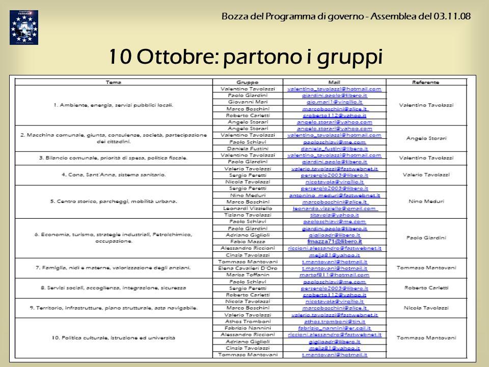 I SIMBOLI 8) Bozza del Programma di governo - Assemblea del 03.11.08