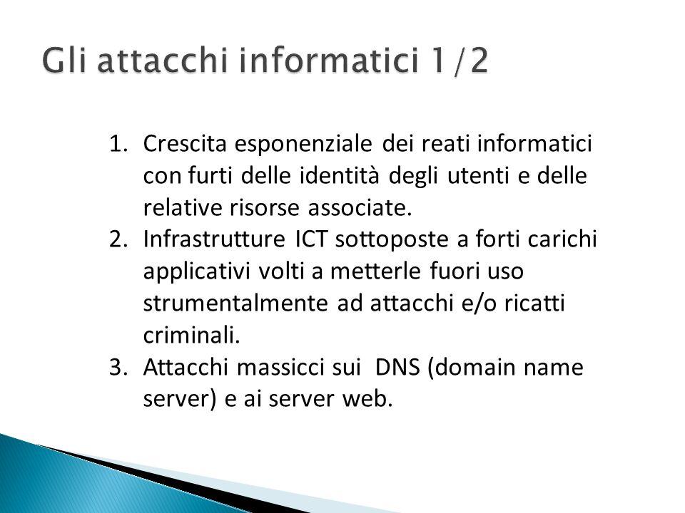 1.Crescita esponenziale dei reati informatici con furti delle identità degli utenti e delle relative risorse associate.