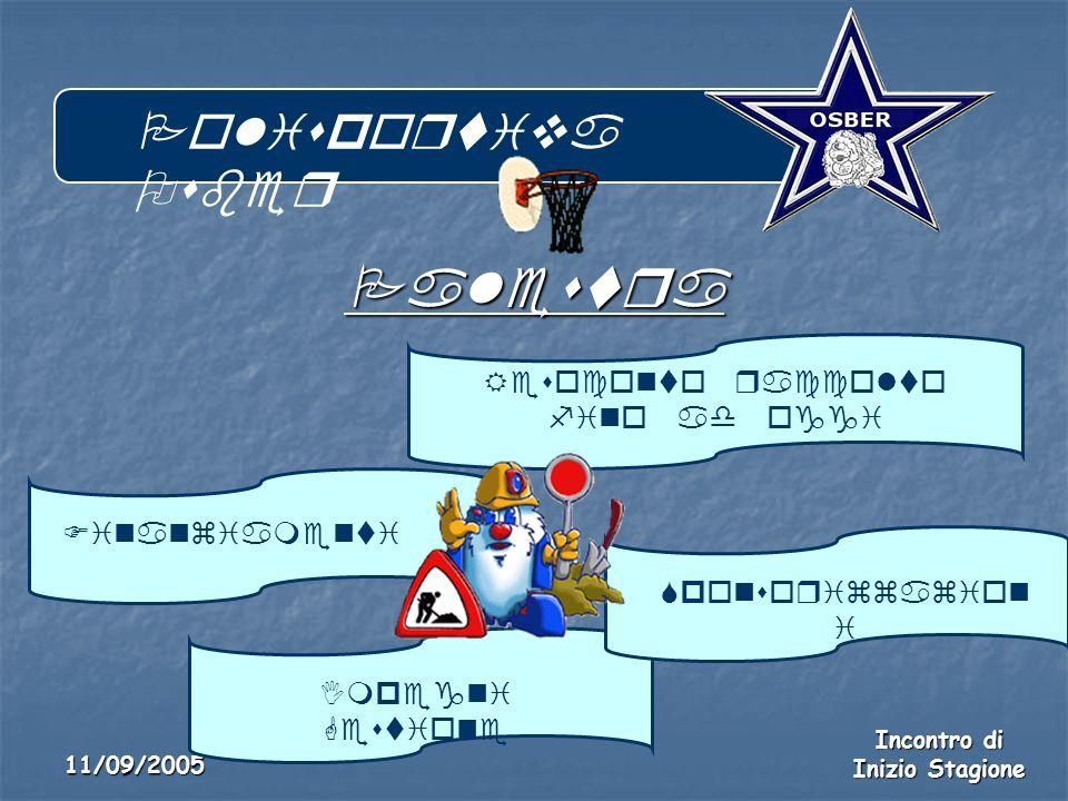 Polisportiva Osber Incontro di Inizio Stagione 11/09/2005 Palestra Resoconto raccolto fino ad oggi Finanziamenti Impegni Gestione Sponsorizzazion i