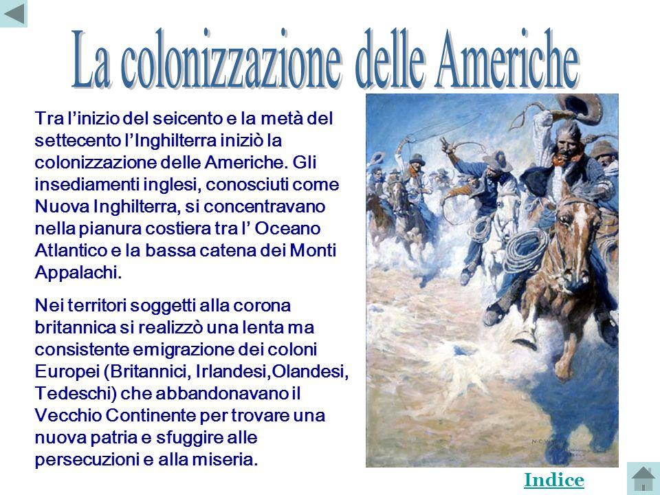 Colonizzazione America Indice Colonizzazione India