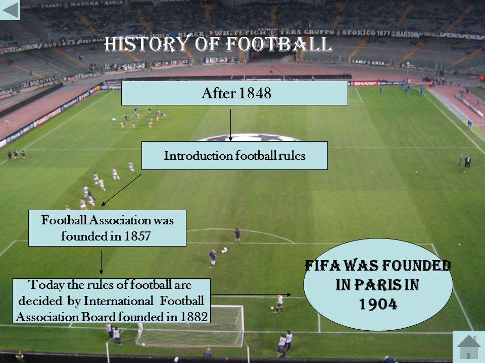 The History of Football Football Rules The Champions The World Cup Le regole del Calcio I Campioni I Mondiali Indice di storia e geografia Colonizzazi