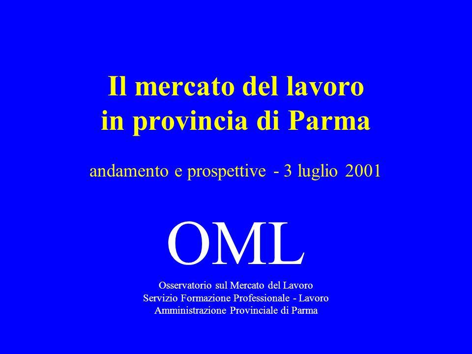 Il mercato del lavoro in provincia di Parma andamento e prospettive - 3 luglio 2001 OML Osservatorio sul Mercato del Lavoro Servizio Formazione Professionale - Lavoro Amministrazione Provinciale di Parma