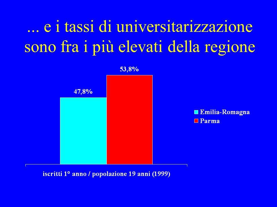 ... e i tassi di universitarizzazione sono fra i più elevati della regione