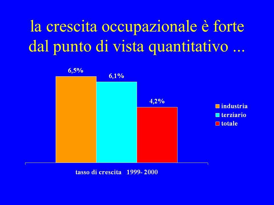 la crescita occupazionale è forte dal punto di vista quantitativo...