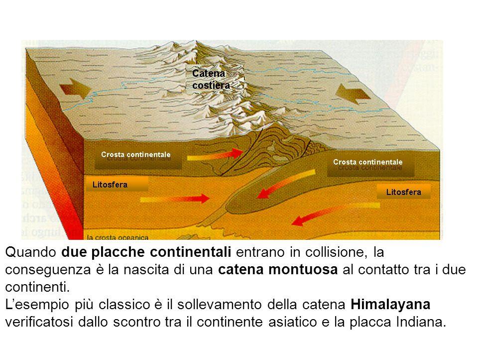 Quando due placche continentali entrano in collisione, la conseguenza è la nascita di una catena montuosa al contatto tra i due continenti. Lesempio p