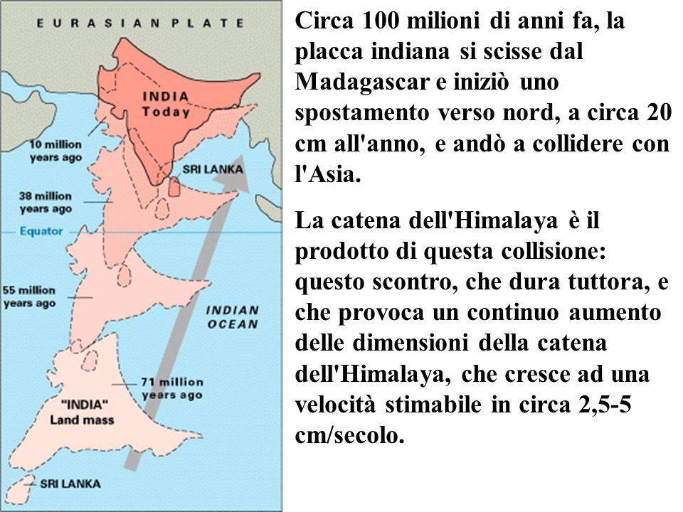 Circa 100 milioni di anni fa, la placca indiana si scisse dal Madagascar e iniziò uno spostamento verso nord, a circa 20 cm all'anno, e andò a collide