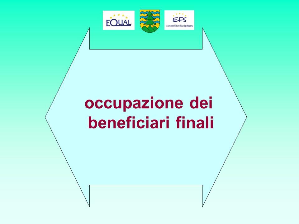 occupazione dei beneficiari finali