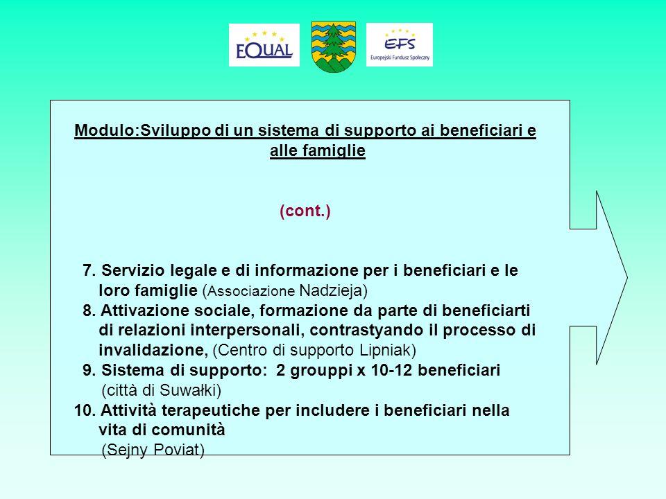 Modulo: formazione professionale Gennaio 2006- fine 2007 (+ acquisizione di nuove qualifiche) 1.