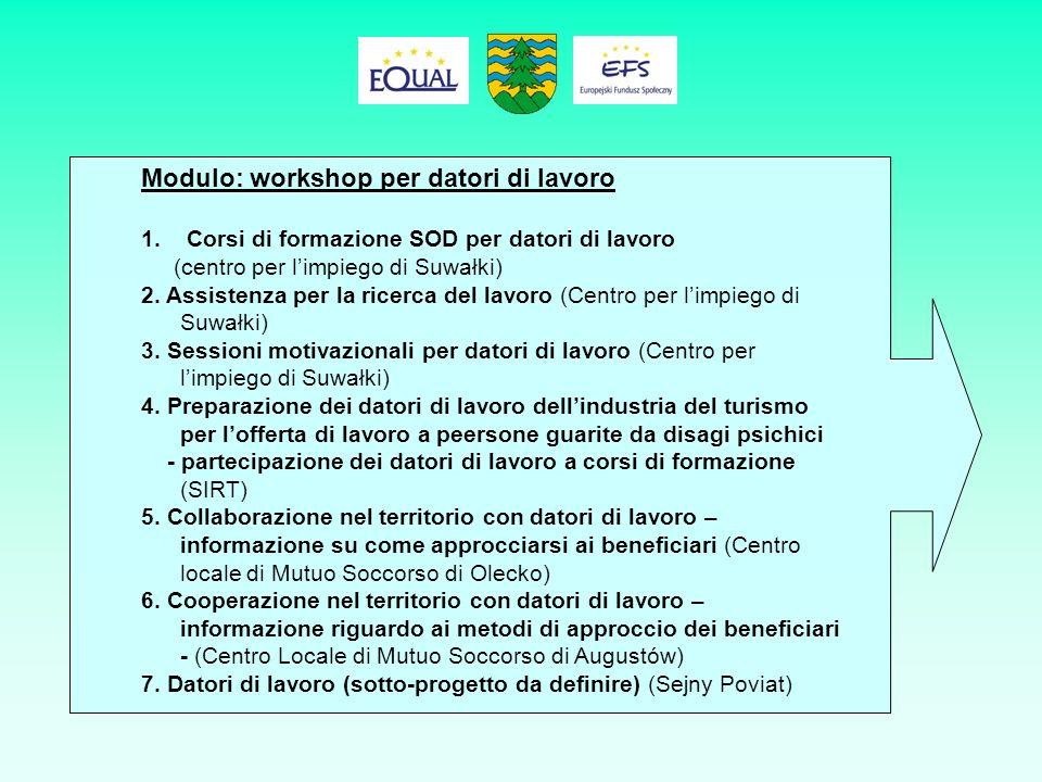 Modulo: workshop per datori di lavoro 1.