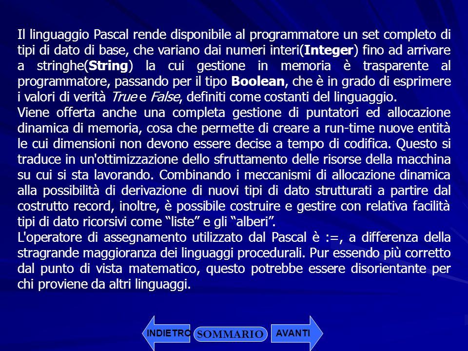 Il linguaggio Pascal rende disponibile al programmatore un set completo di tipi di dato di base, che variano dai numeri interi(Integer) fino ad arriva