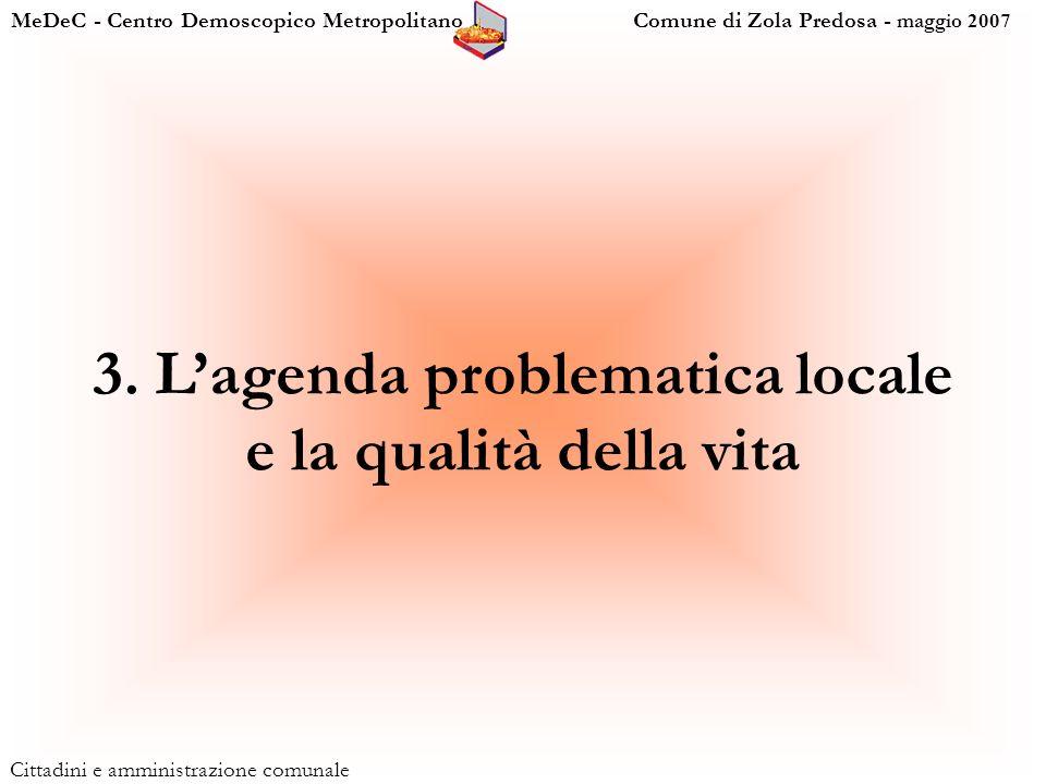 MeDeC - Centro Demoscopico Metropolitano Comune di Zola Predosa - maggio 2007 Cittadini e amministrazione comunale 3.