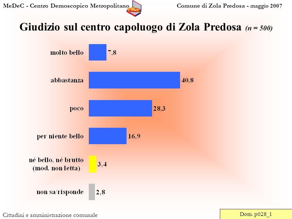 MeDeC - Centro Demoscopico Metropolitano Comune di Zola Predosa - maggio 2007 Cittadini e amministrazione comunale Giudizio sul centro capoluogo di Zola Predosa (n = 500) Dom.