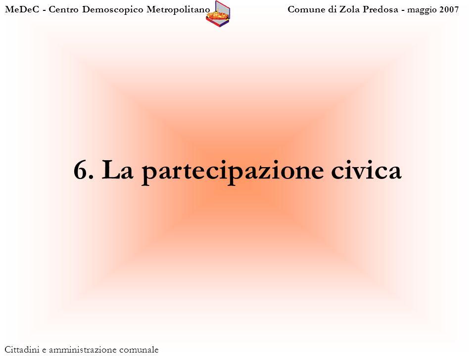 MeDeC - Centro Demoscopico Metropolitano Comune di Zola Predosa - maggio 2007 Cittadini e amministrazione comunale 6.