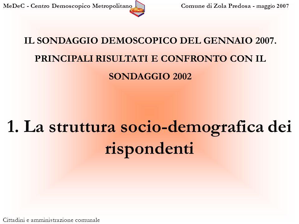 MeDeC - Centro Demoscopico Metropolitano Comune di Zola Predosa - maggio 2007 Cittadini e amministrazione comunale 1.