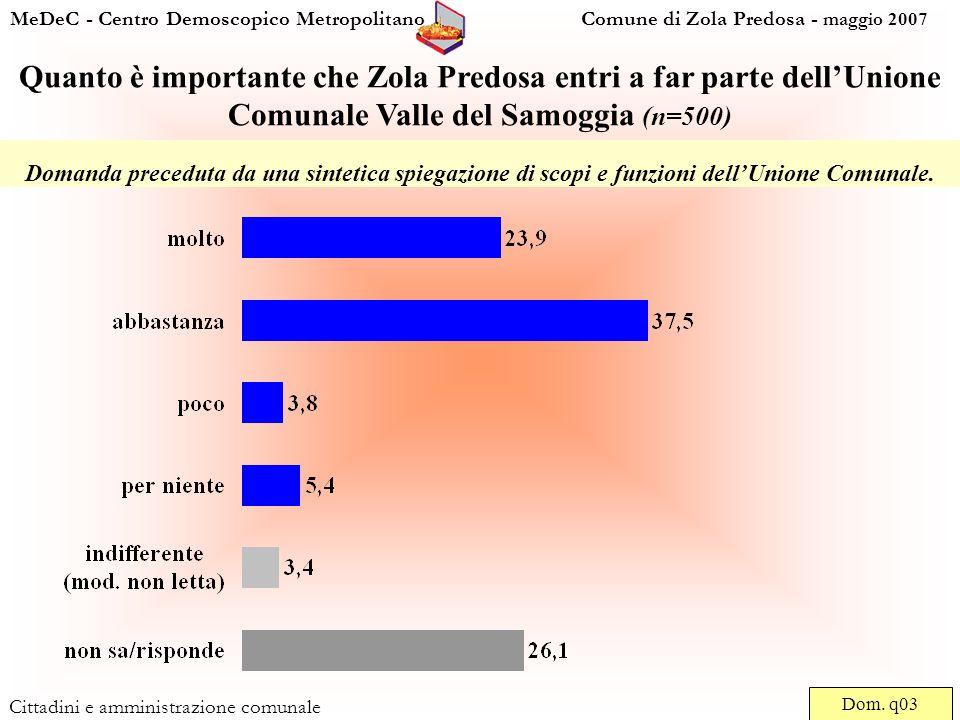MeDeC - Centro Demoscopico Metropolitano Comune di Zola Predosa - maggio 2007 Cittadini e amministrazione comunale Quanto è importante che Zola Predosa entri a far parte dellUnione Comunale Valle del Samoggia (n=500) Dom.