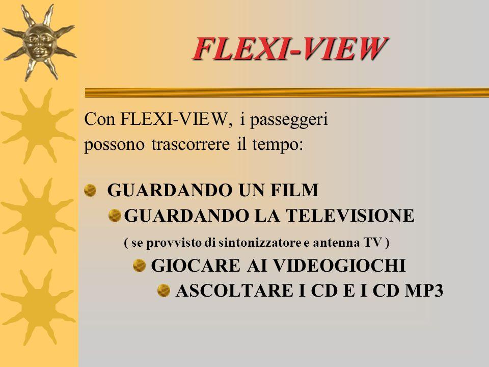 FLEXI-VIEW FLEXI-VIEW