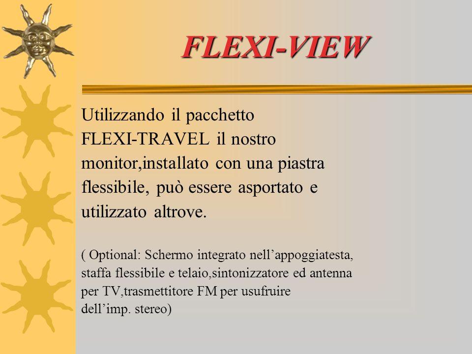 FLEXI-VIEW