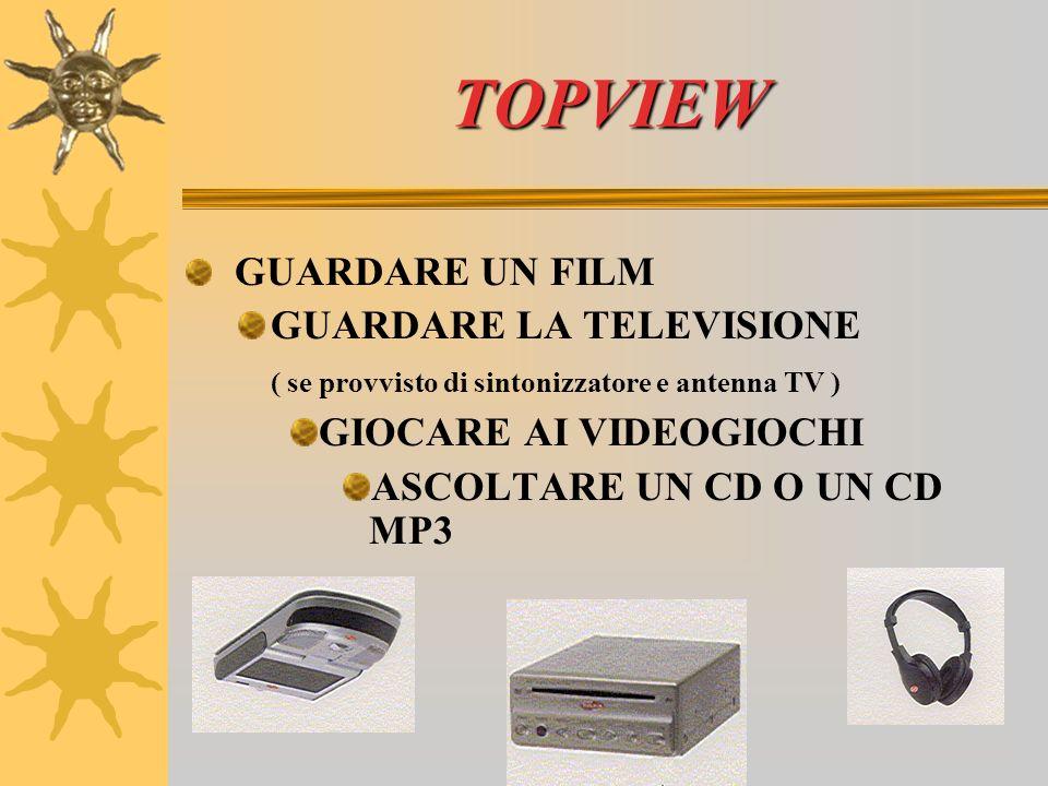 TOPVIEW Il monitor basculante da 7 pollici può essere installato nella maggior parte dei veicoli.Grazie alla sua forma aerodinamica si integra perfettamente con labitacolo.