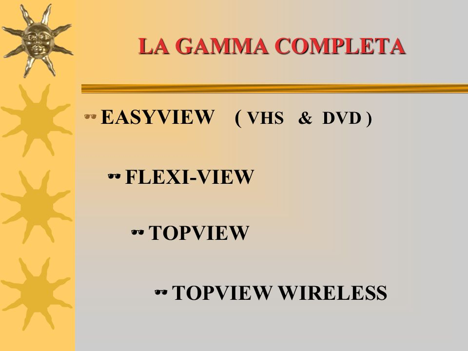 LA GAMMA COMPLETA EASYVIEW ( VHS & DVD ) FLEXI-VIEW TOPVIEW WIRELESS