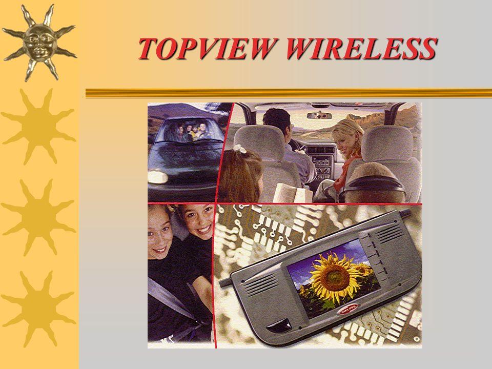 TOPVIEW Il kit è dotato di telecomando: tutte le informazioni ed i controlli sono gestiti sullo schermo.