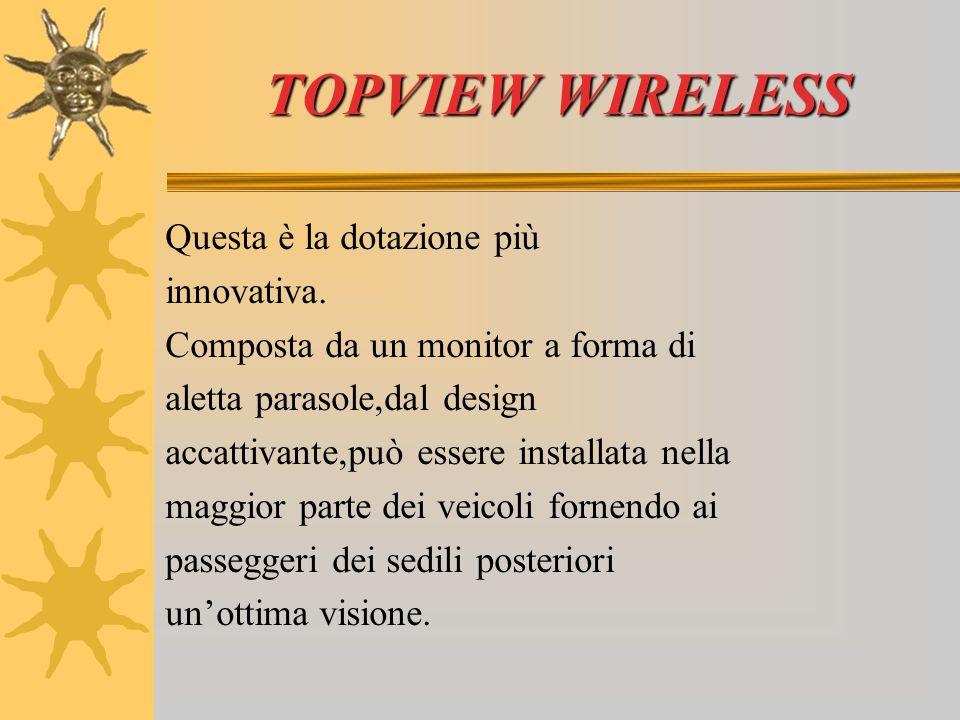 TOPVIEW WIRELESS