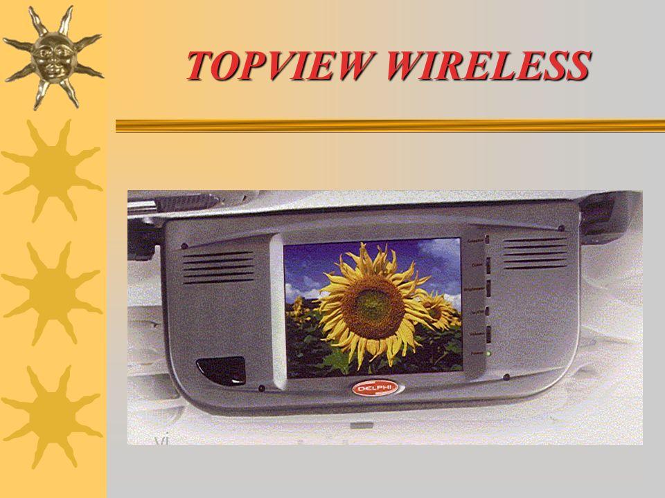TOPVIEW WIRELESS Ultima componente del kit, è un trasmettitore senza fili che può essere alloggiato sotto il sedile, così da non ingombrare.