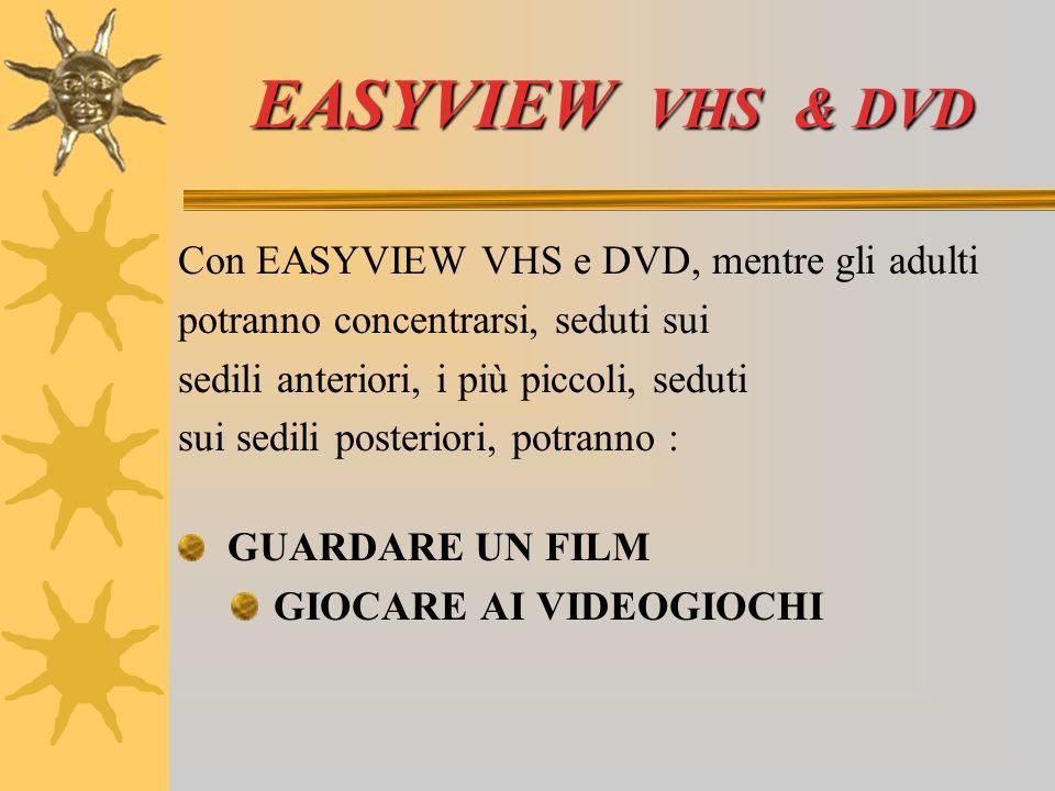 EASYVIEW VHS & DVD EASYVIEW VHS & DVD
