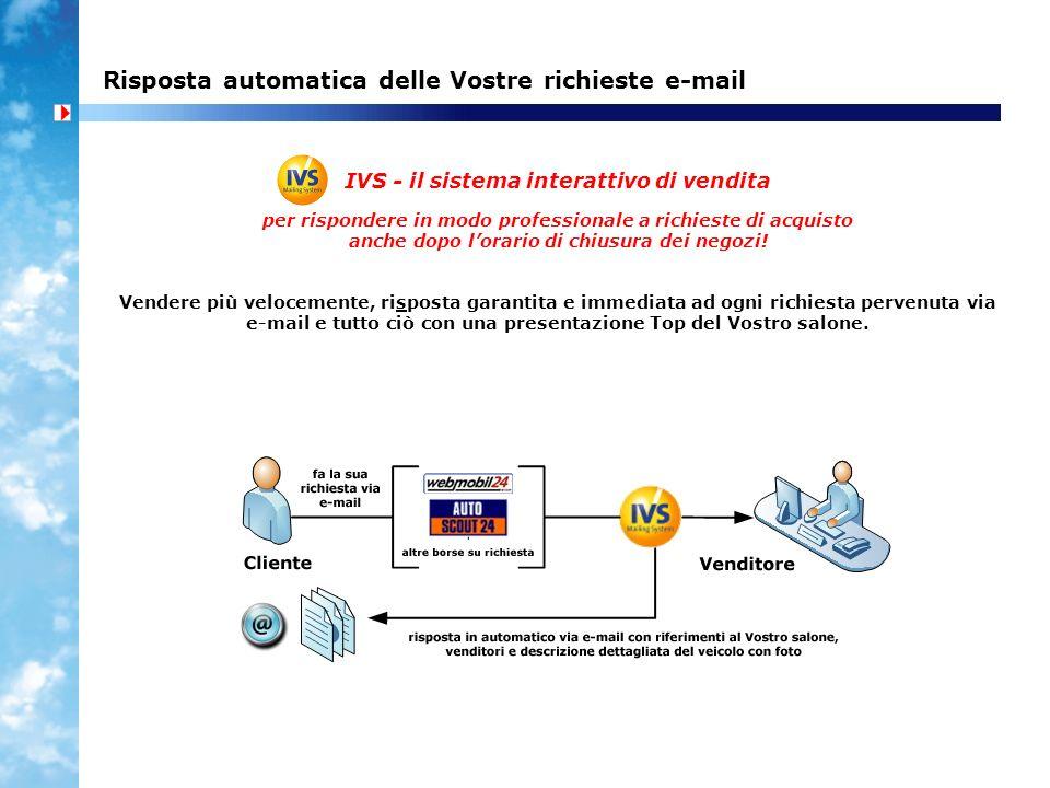Risposta automatica delle Vostre richieste e-mail IVS - il sistema interattivo di vendita per rispondere in modo professionale a richieste di acquisto anche dopo lorario di chiusura dei negozi.
