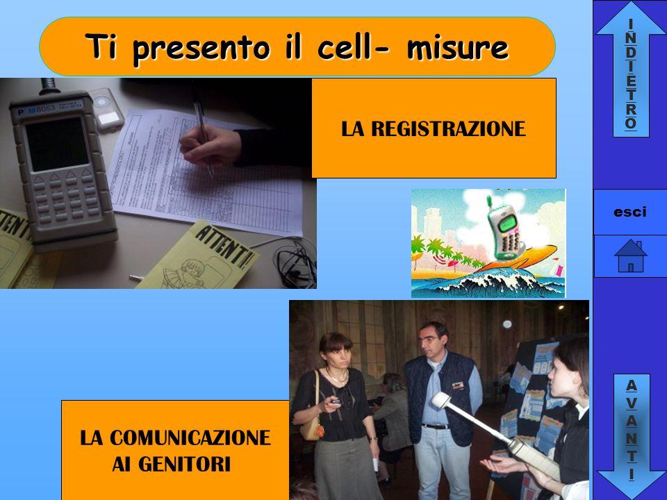 INDIETROINDIETRO AVANTIAVANTI esci Ti presento il cell- misure LA COMUNICAZIONE AI GENITORI LA REGISTRAZIONE