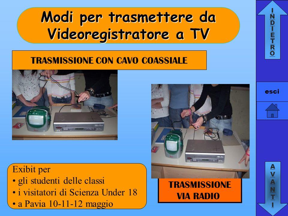 INDIETROINDIETRO AVANTIAVANTI esci TRASMISSIONE VIA RADIO Modi per trasmettere da Videoregistratore a TV TRASMISSIONE CON CAVO COASSIALE Exibit per gl