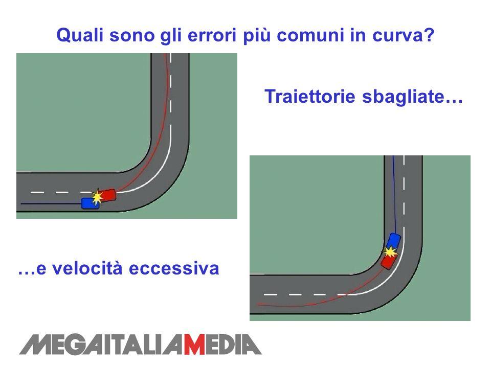 Quali sono gli errori più comuni in curva? Traiettorie sbagliate… …e velocità eccessiva
