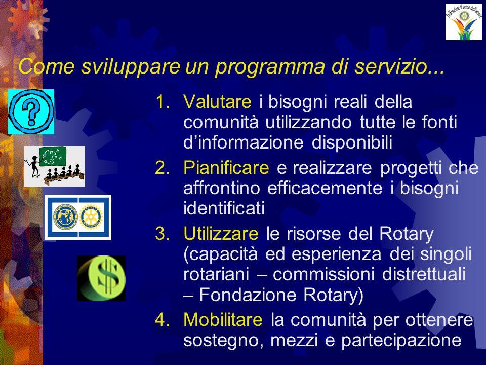 Come sviluppare un programma di servizio... 1.Valutare i bisogni reali della comunità utilizzando tutte le fonti dinformazione disponibili 2.Pianifica