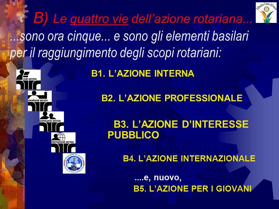B) Le quattro vie dellazione rotariana... B1. LAZIONE INTERNA B2. LAZIONE PROFESSIONALE B3. LAZIONE DINTERESSE PUBBLICO B4. LAZIONE INTERNAZIONALE....