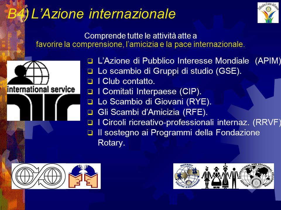 B4)LAzione internazionale LAzione di Pubblico Interesse Mondiale (APIM). Lo scambio di Gruppi di studio (GSE). I Club contatto. I Comitati Interpaese