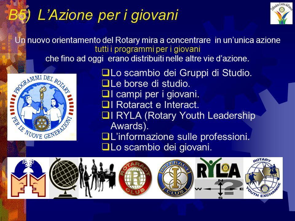 B5)LAzione per i giovani Lo scambio dei Gruppi di Studio. Le borse di studio. I campi per i giovani. I Rotaract e Interact. I RYLA (Rotary Youth Leade