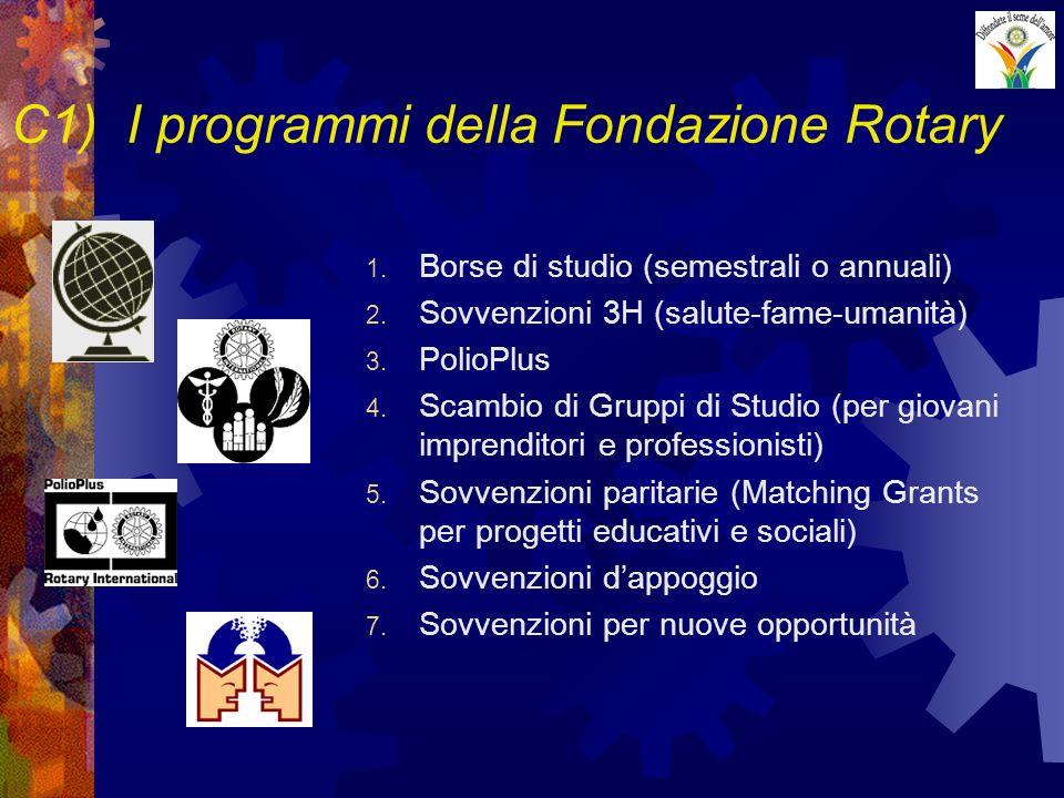 C1) I programmi della Fondazione Rotary 1. Borse di studio (semestrali o annuali) 2. Sovvenzioni 3H (salute-fame-umanità) 3. PolioPlus 4. Scambio di G