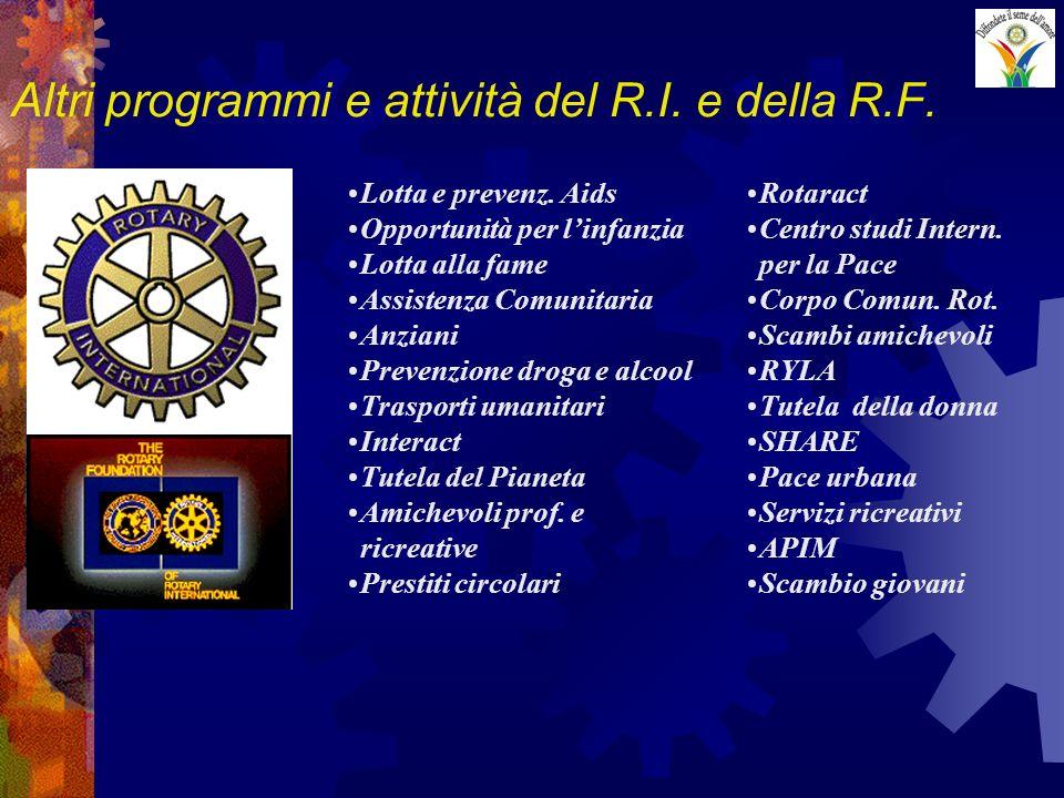 Altri programmi e attività del R.I. e della R.F. Lotta e prevenz. Aids Opportunità per linfanzia Lotta alla fame Assistenza Comunitaria Anziani Preven