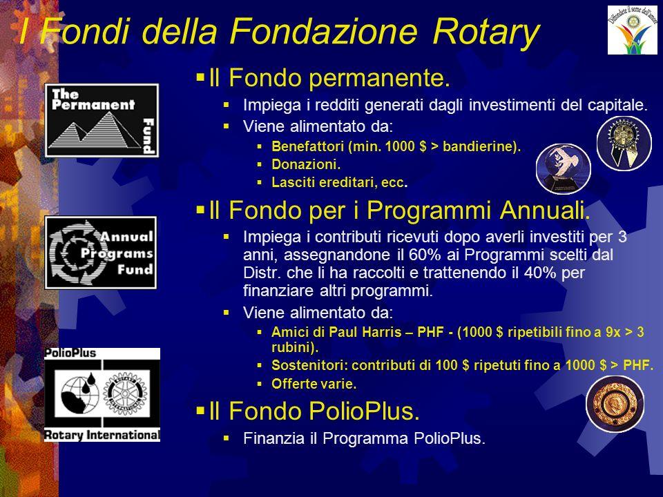 I Fondi della Fondazione Rotary Il Fondo permanente. Impiega i redditi generati dagli investimenti del capitale. Viene alimentato da: Benefattori (min
